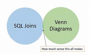 Can We Stop With The Sql Joins Venn Diagrams Insanity
