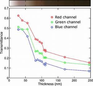 Optical Contrast And Refractive Index Of Natural Van Der