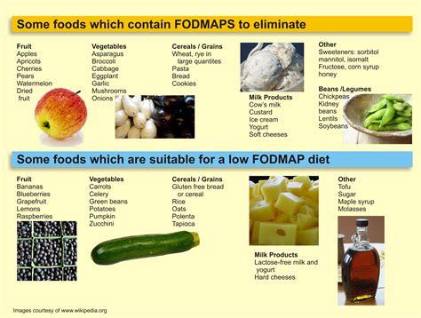 fodmap chart ibs fodmaps and the paleo diet paleo