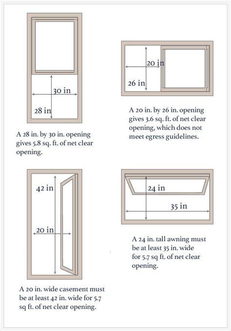 Bedroom Egress Window Dimensions Wwwindiepediaorg