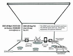 Diagram  Band Stage Setup Diagram