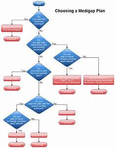 40  Flow Chart Templates