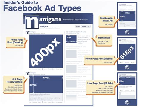 How To Use Facebook Ads To Target Your Audience