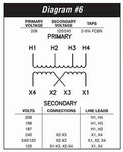 120 208 Transformer 480 Volt Wiring Diagram