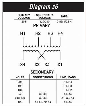 Ilsolitariothemovieitelectrical Single Phase Transformer Wiring Diagram 1994dodgedakotawiringdiagram Ilsolitariothemovie It