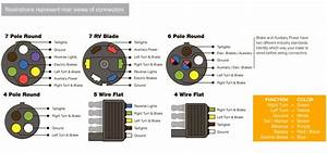 Wiring Diagram 7 Round Pin Trailer Plug