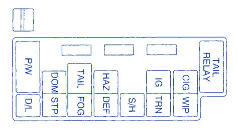 2001 Chevy Tracker Fuse Diagram by Chevy Tracker 2001 Fuse Box Block Circuit Breaker