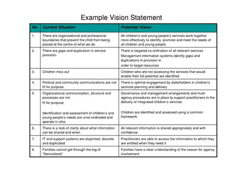 vision statement template how to write a vision statementwritings and papers writings and papers