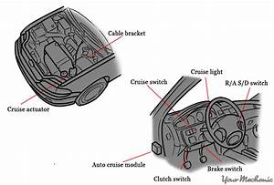 How To Replace A Cruise Control Clutch Release Switch