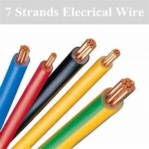 China Copper Wire Scrap Price Copper Wire Copper Clad