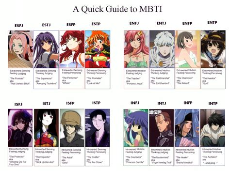 Mbti, Anime And Anime Style On Pinterest