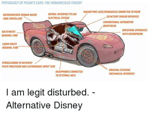 physiology  pixars carsthe homunculus theory magnifying lenswindshield connected  visor