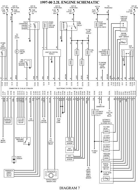 1996 chevrolet cavalier resultados de la b 250 squeda