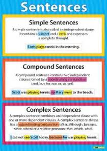 simple compound and complex sentences poster by teach