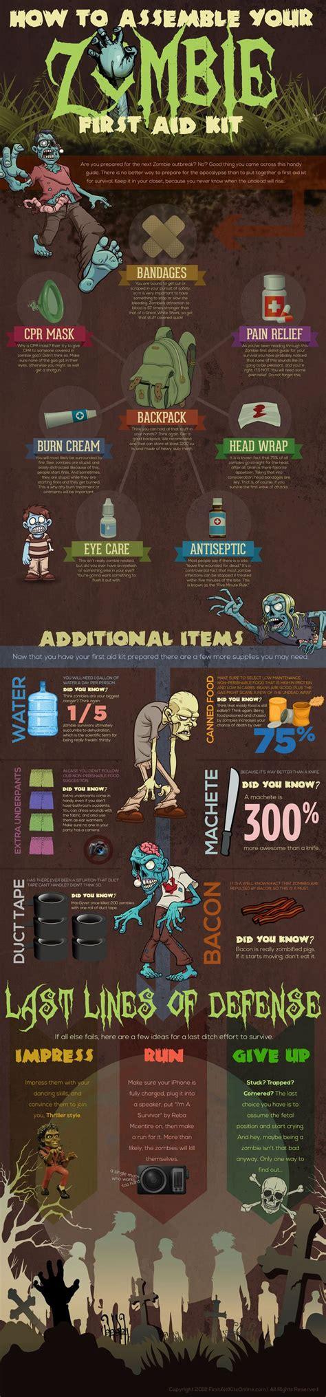 apocalypse zombie guide
