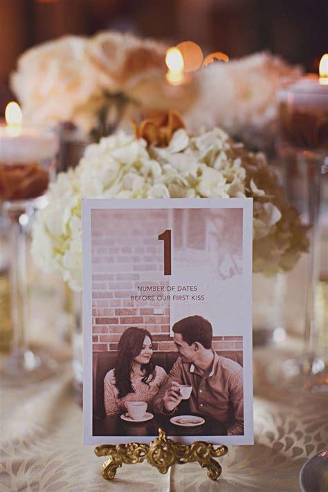 Best 25 Wedding Table Numbers Ideas On Pinterest Table