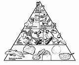 Pyramid Coloring Pages Glow Grow Foods Drawing Egyptian Getcolorings Printable Getdrawings sketch template