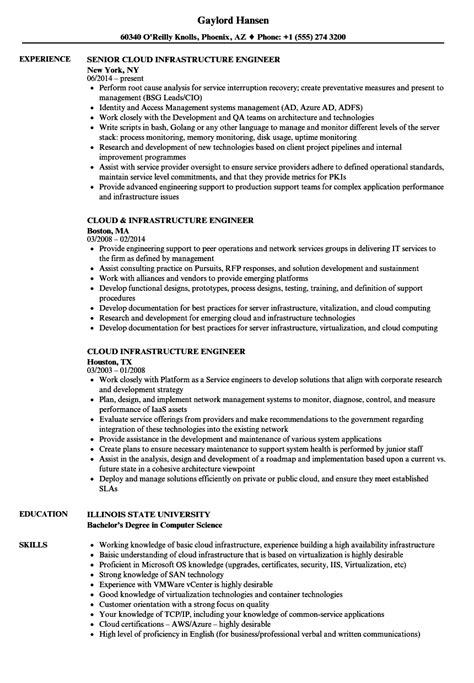 Resume 2013 Exles by Microsoft Azure Developer Resume The Best Developer Images