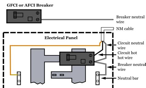 Circuit Breakers Electrical