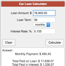 car loan calculator quora