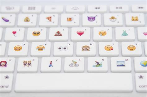 Emoji Keyboard Cover And Software Brings Over 150 Symbols
