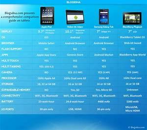 Samsung Ce0168 Tablet Battery - wowkeyword.com