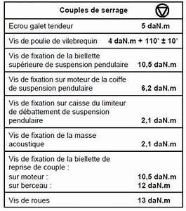Couple De Serrage Vis : renault espace revue technique automobile joint de culasse haut et avant moteur moteur et ~ Gottalentnigeria.com Avis de Voitures