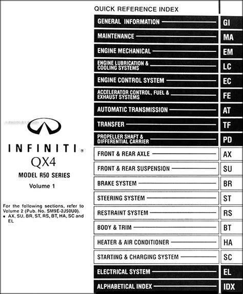 online auto repair manual 1999 infiniti qx windshield 1999 infiniti qx4 repair shop manual 2 volume set original