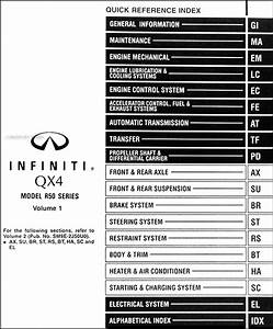 1999 Infiniti I30 Fuse Box Diagram