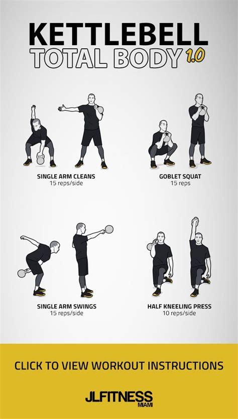 body kettlebell workout kettlebells total training workouts exercises beginner jlfitnessmiami juanlugofitness fat belly zapisano site whyte matthew bodybuilder feedproxy google
