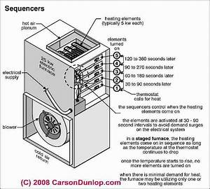 Heat Pump Backup Heat  Diagnosis  Inspection  Repair Guide