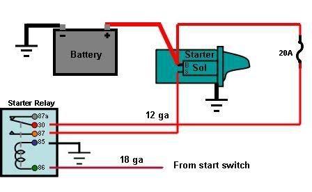 Mini Starter Wiring Diagram by Pin By Steve On Tools Starter Motor Car Starter Chevy