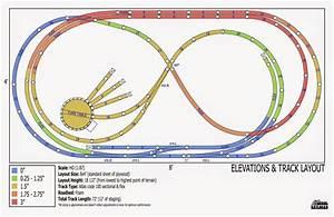 Ty U0026 39 S Model Railroad  Design  U0026 Planning