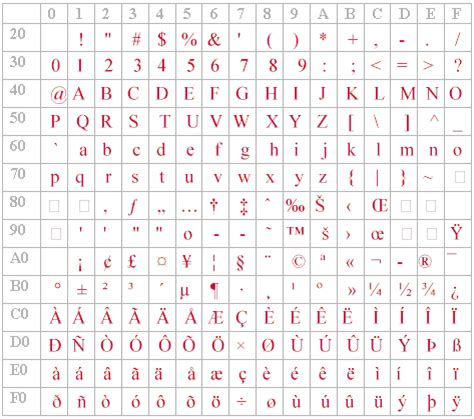 fonts for indian languages