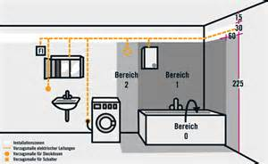 elektroinstallation badezimmer installationsbereiche in wohnräumen ratgeber hornbach
