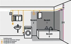 Elektroinstallation Im Haus : ratgeber installationsbereiche hornbach ~ Lizthompson.info Haus und Dekorationen