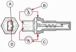 suche thermozeitschalter cx gti turbo s1 id ds gs gsa With citroen gsa engine