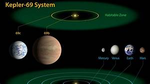 NASA Discovers New Earth-Like Planets Around Distant Stars ...