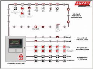 Basic Alarm Wiring - Aico