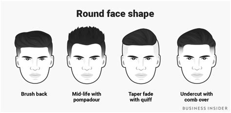 guys take note 6 haircut you have to know that is perfect