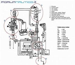 Schema Elettrico Di Collegamento Trim Volvo Penta