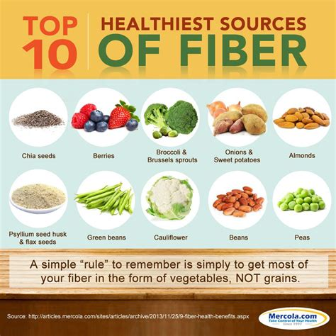 25+ Best Sources Of Fiber Ideas On Pinterest  Good Source Of Fiber, Protein Sources And Plant