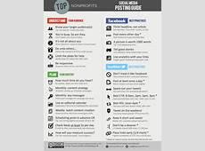 Social Media Posting Guide Free Download Top Nonprofits