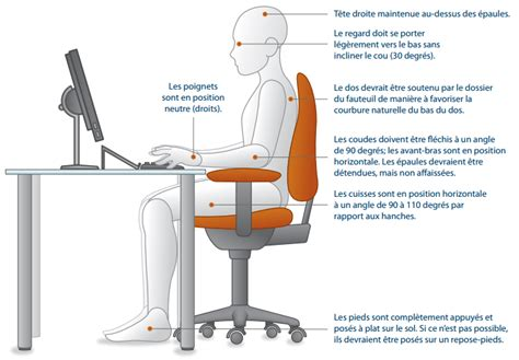 ergonomie au bureau l 39 ergonomie au bureau fabienne krotoff ostéopathe d o