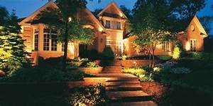 Landscape lighting landscaping network