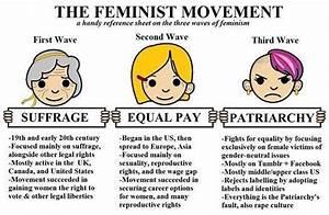 Waves, Of, Feminism