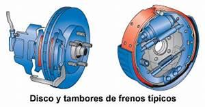 Meilleur Disque De Frein Voiture : c mo funcionan los frenos de tu auto midas ~ Maxctalentgroup.com Avis de Voitures