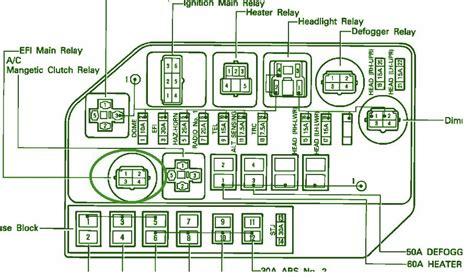 1992 Lexu Ls400 Fuse Box Diagram 5 best images of lexus es300 fuse box diagram 1998 honda