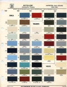 1968 camaro colors image ditzler color chip 1963