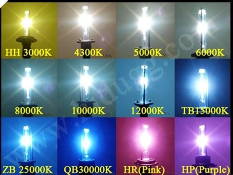 hid light colors color temperature for headlight